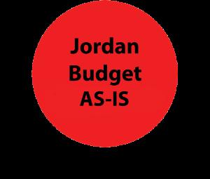 Jordan Budget Center